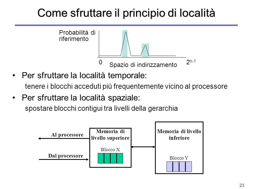 22 Migrazione delle informazioni Blocco: la minima unità di informazione che può essere trasferita tra due livelli adiacenti della gerarchia –la dimen