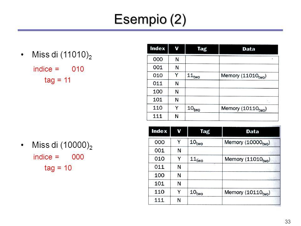 32 Esempio Stato iniziale Miss di (10110) 2 indice = 110 tag = 10
