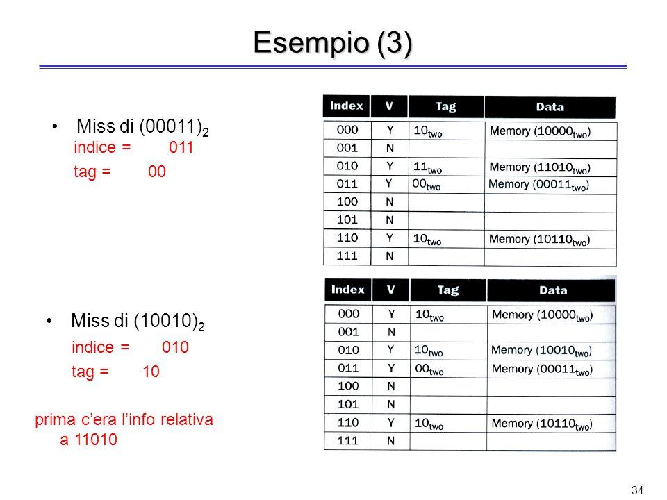 33 Esempio (2) Miss di (10000) 2 Miss di (11010) 2 indice = 010 tag = 11 indice = 000 tag = 10