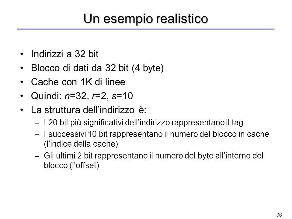 35 Struttura dellindirizzo e della linea di cache Spazio di memoria di 2 n byte, diviso in blocchi da 2 r byte, cache di capacità pari a 2 s linee Si