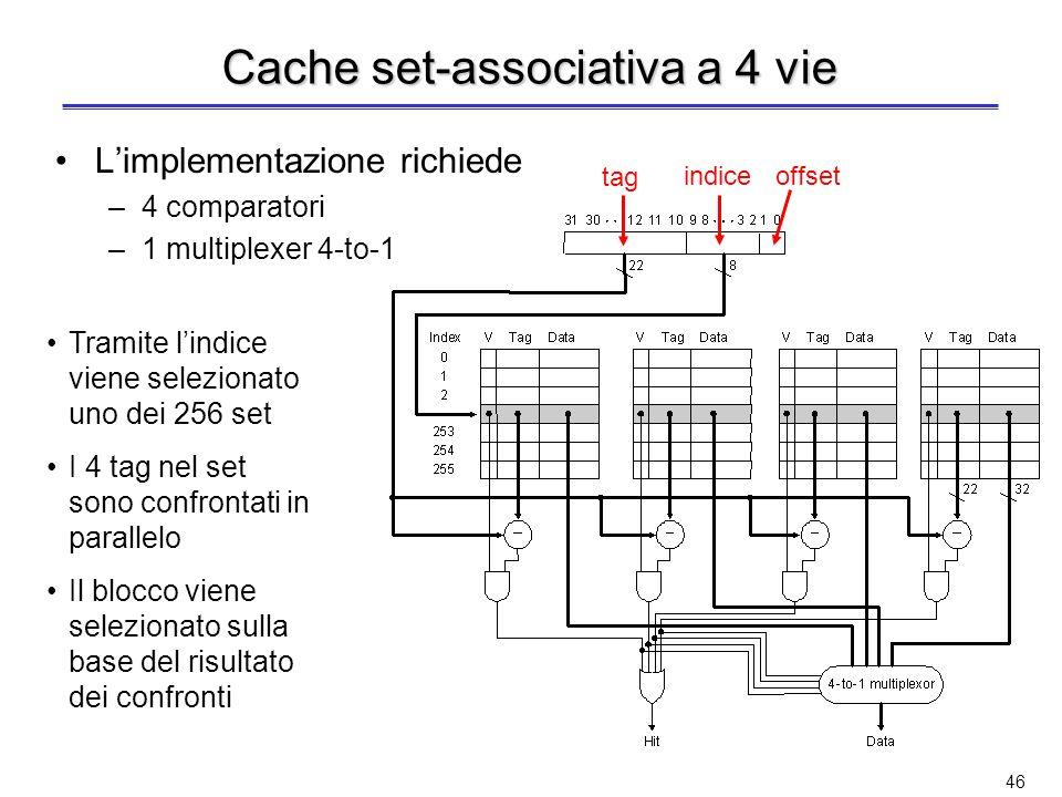 45 Confronto tra organizzazioni Una cache da 8 blocchi organizzata –ad indirizzamento diretto –set-associativa a 2 vie –set-associativa a 4 vie –compl