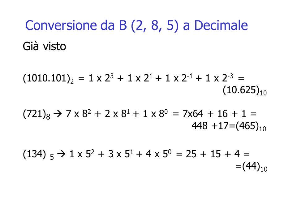 Conversione da B (2, 8, 5) a Decimale Già visto (1010.101) 2 = 1 x 2 3 + 1 x 2 1 + 1 x 2 -1 + 1 x 2 -3 = (10.625) 10 (721) 8 7 x 8 2 + 2 x 8 1 + 1 x 8