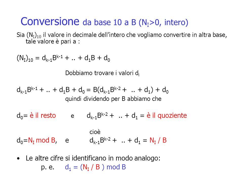 Conversione da base 10 a B (N I >0, intero) Sia (N I ) 10 il valore in decimale dellintero che vogliamo convertire in altra base, tale valore è pari a