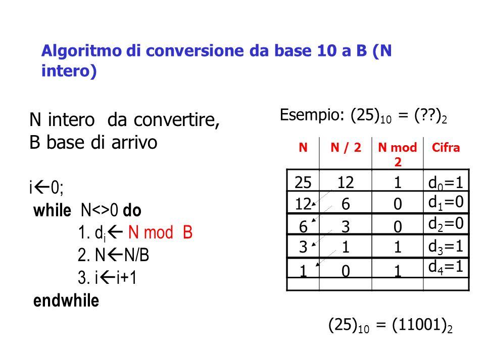 N intero da convertire, B base di arrivo i 0; while N<>0 do 1. d i N mod B 2. N N/B 3. i i+1 endwhile Esempio: (25) 10 = (??) 2 (25) 10 = (11001) 2 Al