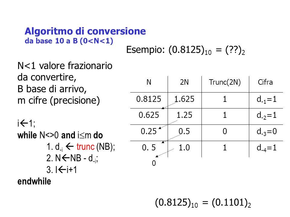 N<1 valore frazionario da convertire, B base di arrivo, m cifre (precisione) i 1; while N<>0 and i m do 1. d -i trunc (NB); 2. N NB - d -i ; 3. I i+1
