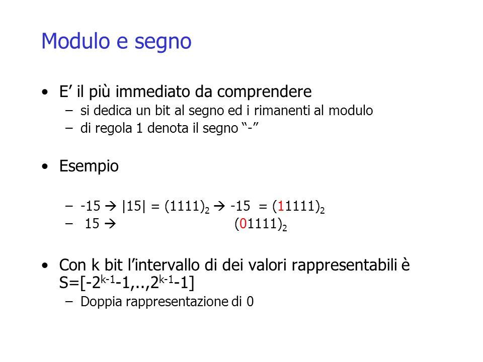 Modulo e segno E il più immediato da comprendere –si dedica un bit al segno ed i rimanenti al modulo –di regola 1 denota il segno - Esempio –-15 |15|