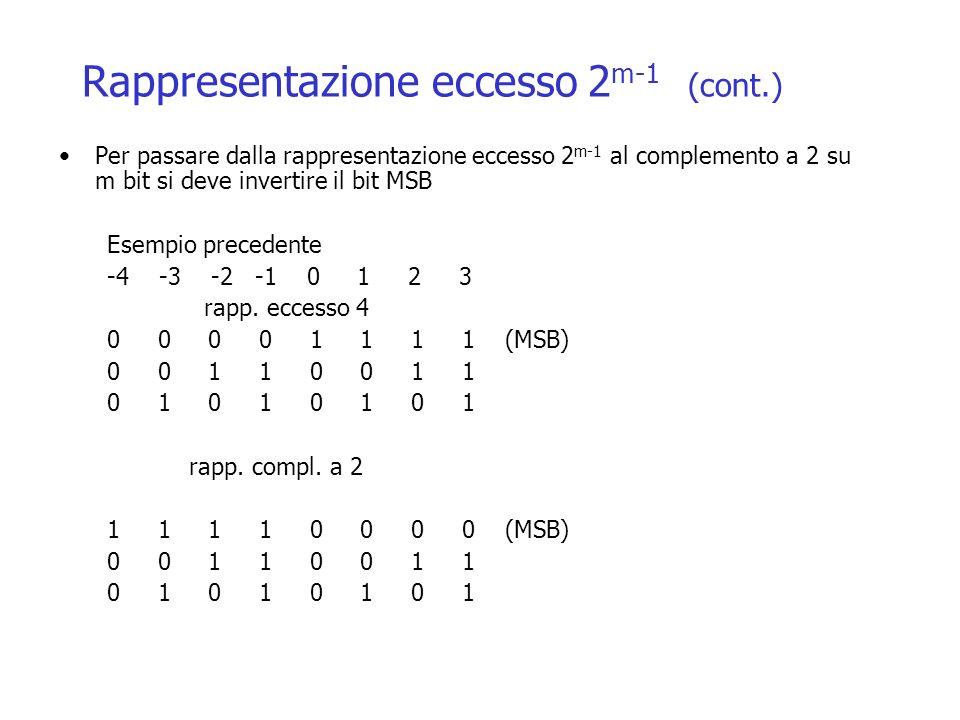 Rappresentazione eccesso 2 m-1 (cont.) Per passare dalla rappresentazione eccesso 2 m-1 al complemento a 2 su m bit si deve invertire il bit MSB Esemp
