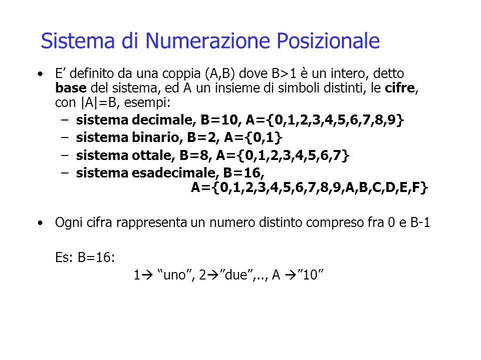 Modulo e segno E il più immediato da comprendere –si dedica un bit al segno ed i rimanenti al modulo –di regola 1 denota il segno - Esempio –-15 |15| = (1111) 2 -15 = (11111) 2 – 15 (01111) 2 Con k bit lintervallo di dei valori rappresentabili è S=[-2 k-1 -1,..,2 k-1 -1] –Doppia rappresentazione di 0