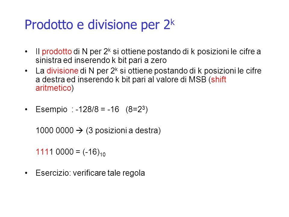 Prodotto e divisione per 2 k Il prodotto di N per 2 k si ottiene postando di k posizioni le cifre a sinistra ed inserendo k bit pari a zero La divisio