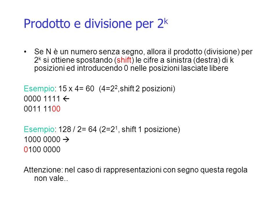 Prodotto e divisione per 2 k Se N è un numero senza segno, allora il prodotto (divisione) per 2 k si ottiene spostando (shift) le cifre a sinistra (de