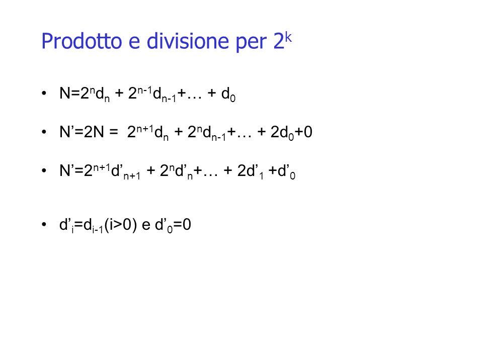 Prodotto e divisione per 2 k N=2 n d n + 2 n-1 d n-1 +… + d 0 N=2N = 2 n+1 d n + 2 n d n-1 +… + 2d 0 +0 N=2 n+1 d n+1 + 2 n d n +… + 2d 1 +d 0 d i =d