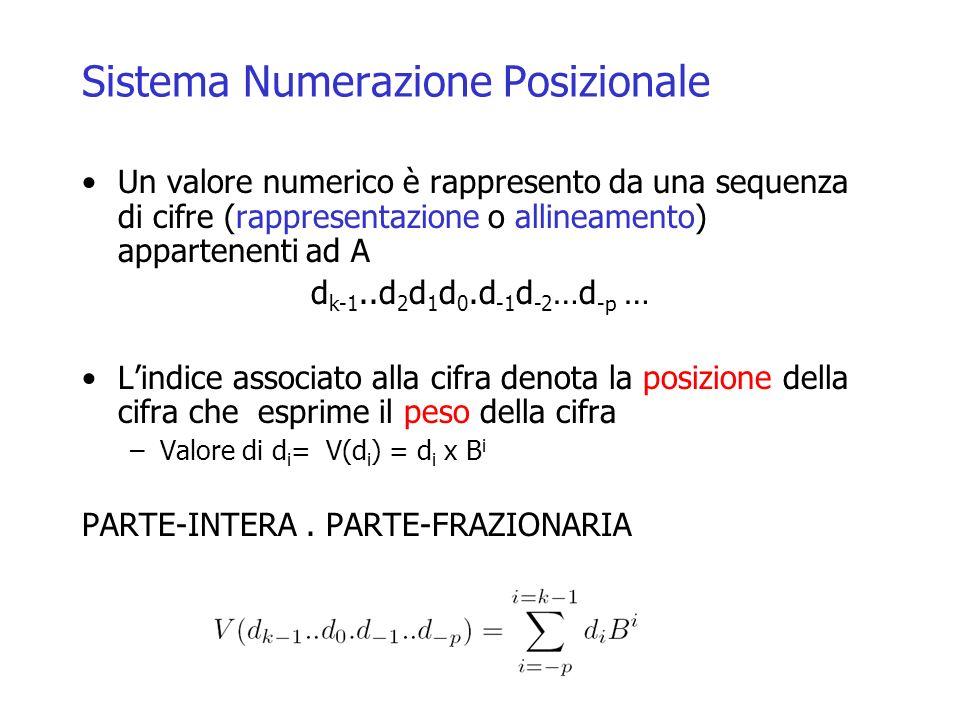 Esempio: sistema decimale (base 10) 10 cifre, A={0,1,2,3,4,5,6,7,8,9} Esempio: 743.234 –d 2 =7, d 1 =4, d 0 =3, d -1 =2, d -2 =3, d -3 =4 –V(734) = 7 x 10 2 + 3 x 10 + 4 –V(0.234) = 2 x 10 -1 + 3 x 10 -2 + 4 x 10 -3 10 3 10 2 10 1 10 0 10 -1 10 -2 10 -3 1000 100 10 1 0.1 0.01 0.001