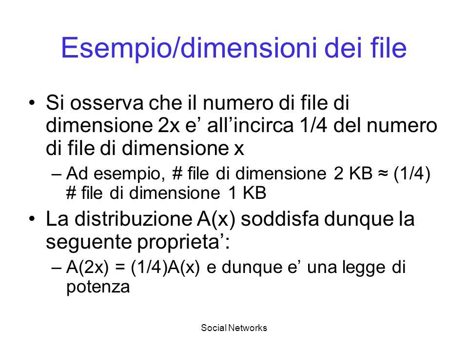Social Networks Esempio/dimensioni dei file Si osserva che il numero di file di dimensione 2x e allincirca 1/4 del numero di file di dimensione x –Ad esempio, # file di dimensione 2 KB (1/4) # file di dimensione 1 KB La distribuzione A(x) soddisfa dunque la seguente proprieta: –A(2x) = (1/4)A(x) e dunque e una legge di potenza