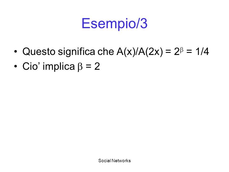 Social Networks Esempio/3 Questo significa che A(x)/A(2x) = 2 = 1/4 Cio implica = 2