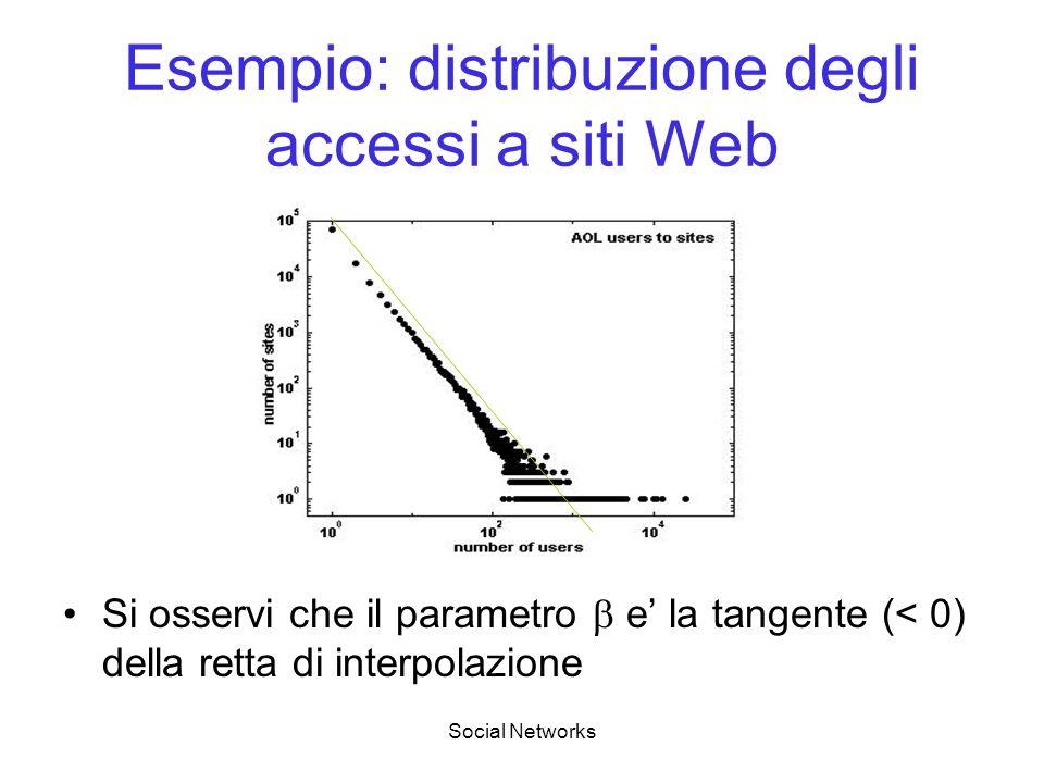 Social Networks Esempio: distribuzione degli accessi a siti Web Si osservi che il parametro e la tangente (< 0) della retta di interpolazione