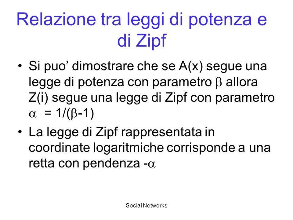 Social Networks Relazione tra leggi di potenza e di Zipf Si puo dimostrare che se A(x) segue una legge di potenza con parametro allora Z(i) segue una legge di Zipf con parametro = 1/( -1) La legge di Zipf rappresentata in coordinate logaritmiche corrisponde a una retta con pendenza -