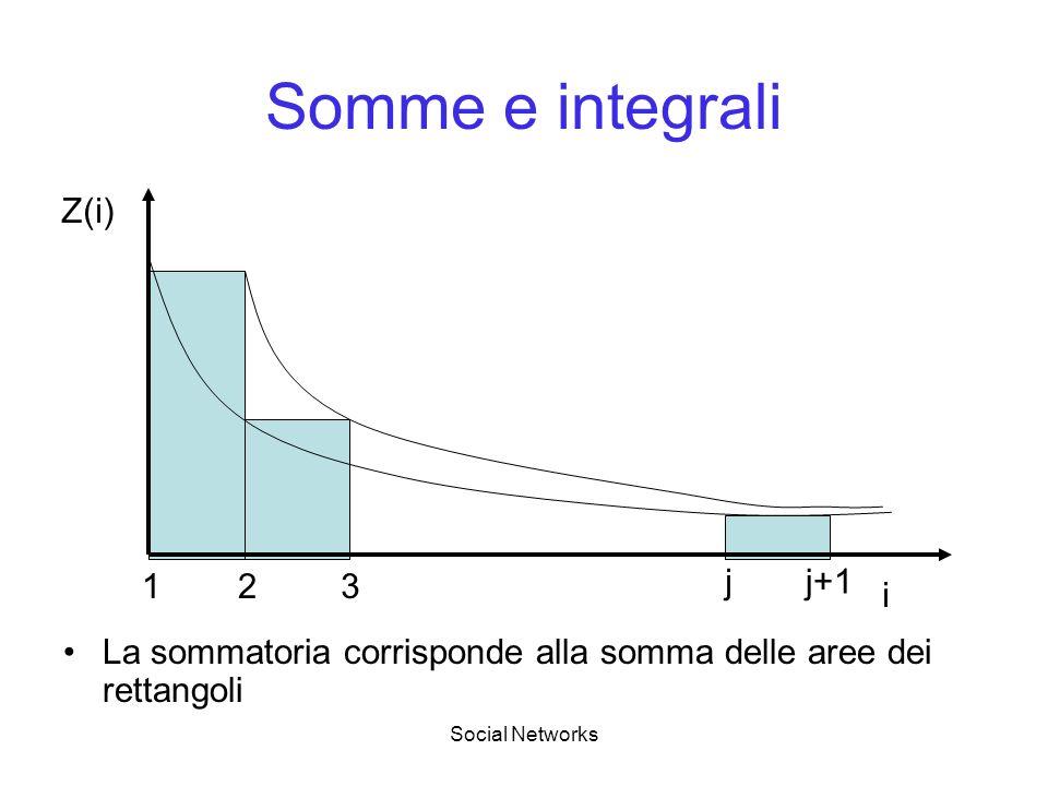 Social Networks Somme e integrali La sommatoria corrisponde alla somma delle aree dei rettangoli i Z(i) 123 jj+1