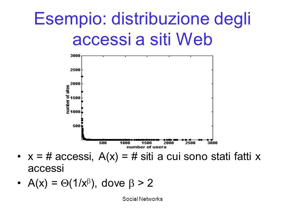 Social Networks Esempio: distribuzione degli accessi a siti Web x = # accessi, A(x) = # siti a cui sono stati fatti x accessi A(x) = (1/x ), dove > 2
