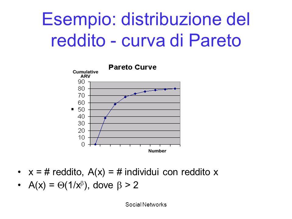 Social Networks Esempio: distribuzione del reddito - curva di Pareto x = # reddito, A(x) = # individui con reddito x A(x) = (1/x ), dove > 2