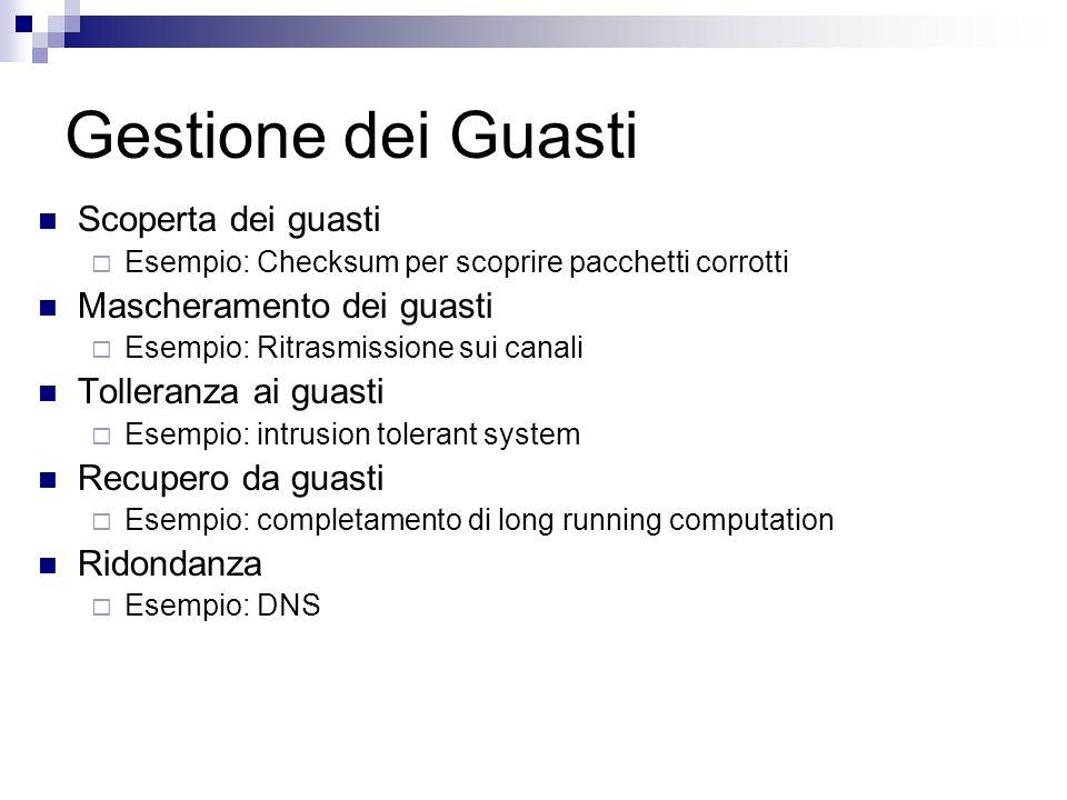 Gestione dei Guasti Scoperta dei guasti Esempio: Checksum per scoprire pacchetti corrotti Mascheramento dei guasti Esempio: Ritrasmissione sui canali