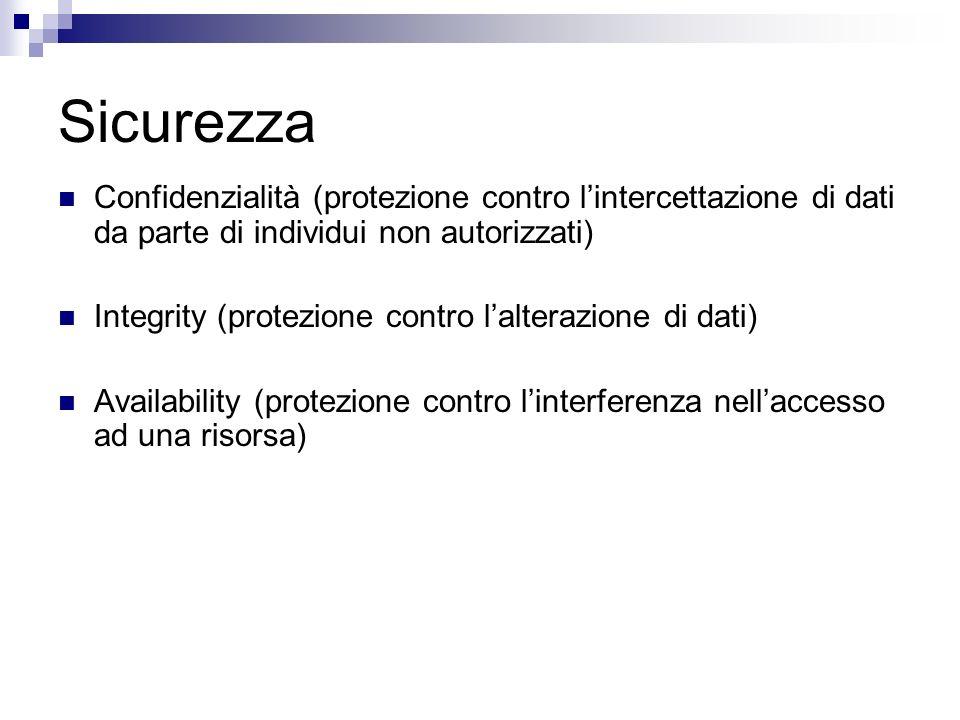 Sicurezza Confidenzialità (protezione contro lintercettazione di dati da parte di individui non autorizzati) Integrity (protezione contro lalterazione