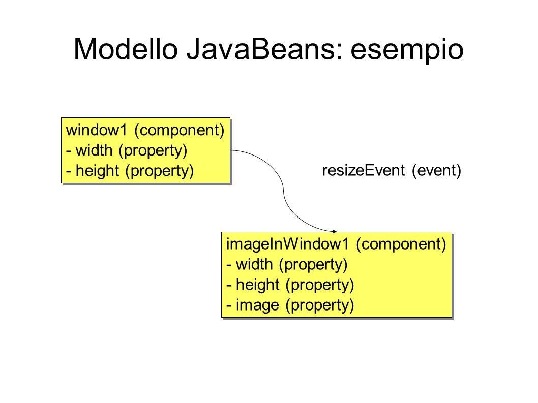 Modello JavaBeans (2) Esistono componenti in grado di contenerne degli altri.