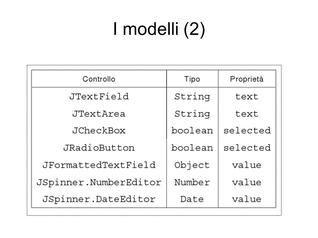 I modelli (2)