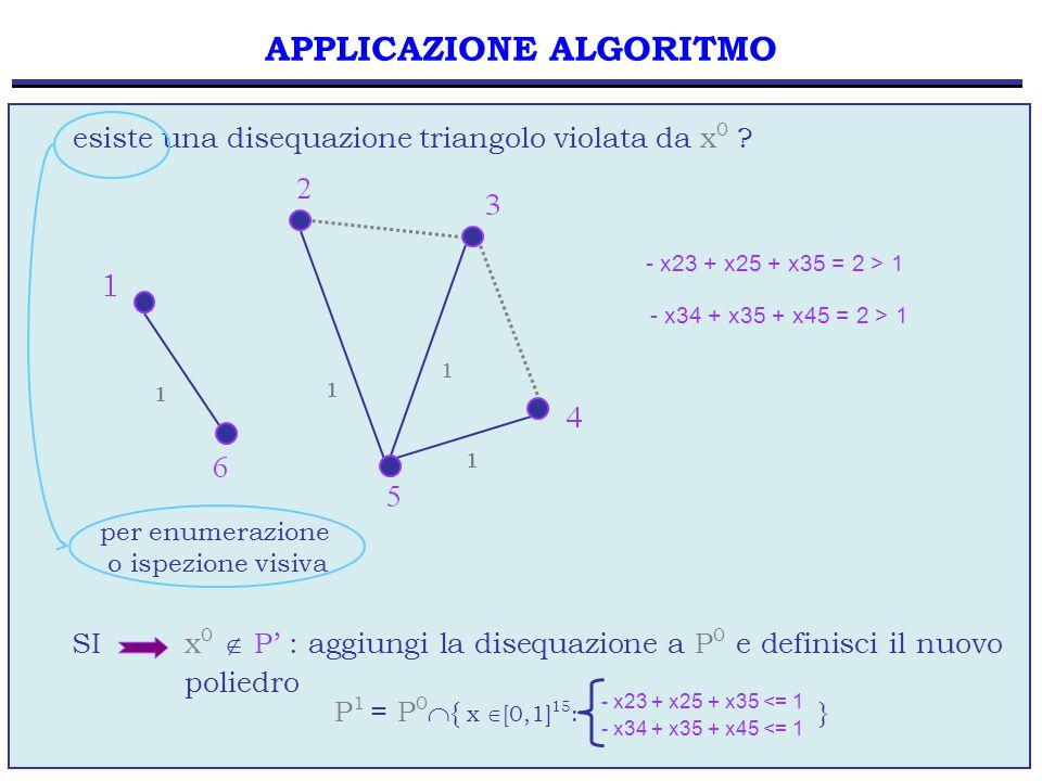 7 risolviamo il problema di PL sia x 1 la soluzione ottima del problema di PL di costo 6.25 APPLICAZIONE ALGORITMO