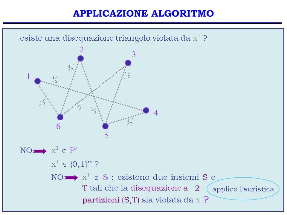 19 APPLICAZIONE ALGORITMO Sia i = 2 e poniamo S = { 2 } Definiamo W = { 3, 5, 6 } Poniamo T = { 3 } e verifichiamo: T = T { 5 } se x 35 = 0 Iterazione 2 NO |T|= 1 Nessuna disequazione a 2 partizioni trovata con S = { 2 } T = T { 6 } se x 36 = 0 NO