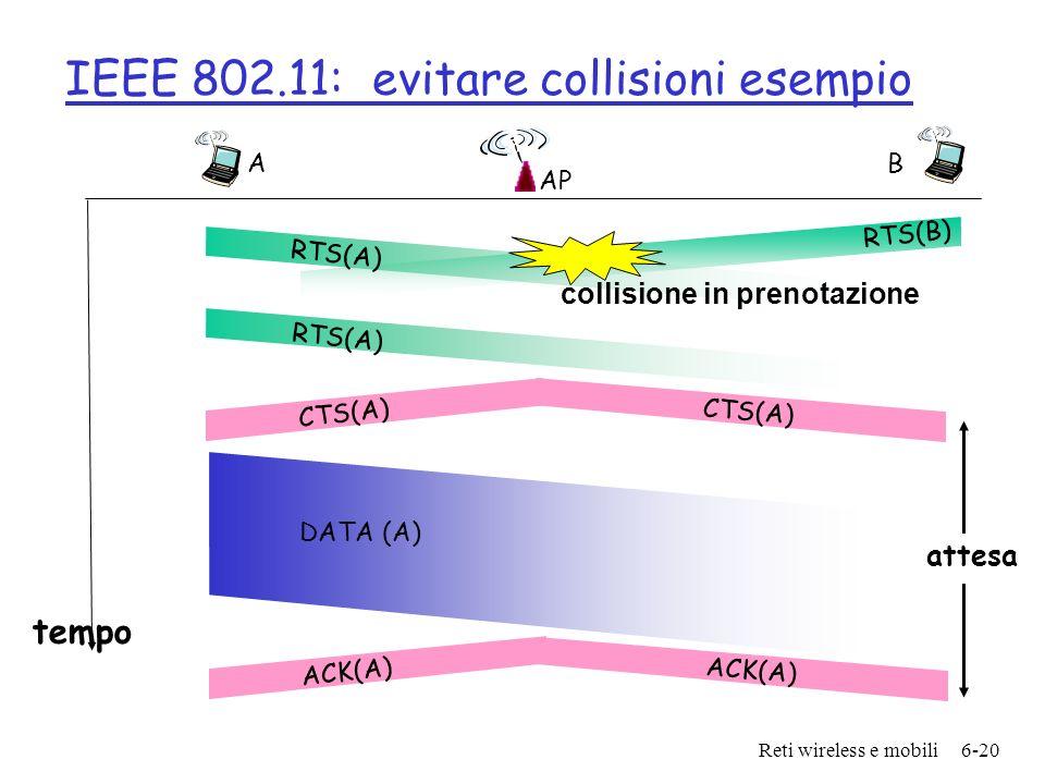 Reti wireless e mobili6-20 IEEE 802.11: evitare collisioni esempio AP A B tempo RTS(A) RTS(B) RTS(A) CTS(A) DATA (A) ACK(A) collisione in prenotazione