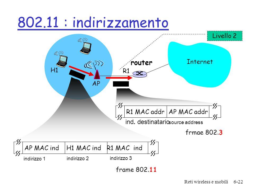 Reti wireless e mobili6-22 Internet router AP H1 R1 AP MAC ind H1 MAC ind R1 MAC ind indirizzo 1 indirizzo 2 indirizzo 3 frame 802.11 R1 MAC addr AP M