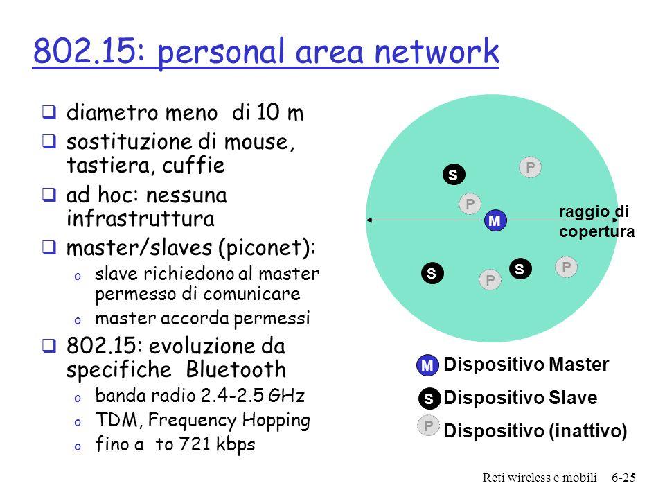 Reti wireless e mobili6-25 M raggio di copertura S S S P P P P M S Dispositivo Master Dispositivo Slave Dispositivo (inattivo) P 802.15: personal area