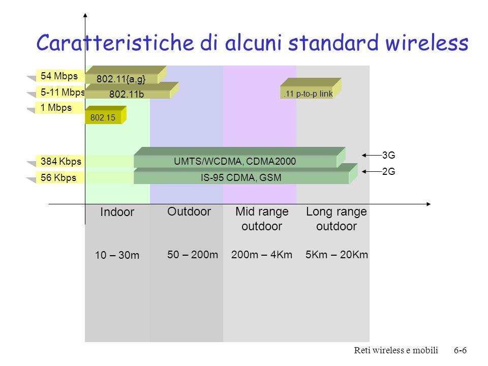 Reti wireless e mobili6-6 Caratteristiche di alcuni standard wireless 384 Kbps 56 Kbps 54 Mbps 5-11 Mbps 1 Mbps 802.15 802.11b 802.11{a,g} IS-95 CDMA,