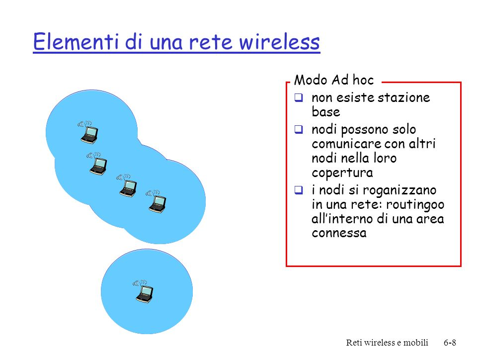 Reti wireless e mobili6-8 Elementi di una rete wireless Modo Ad hoc non esiste stazione base nodi possono solo comunicare con altri nodi nella loro co