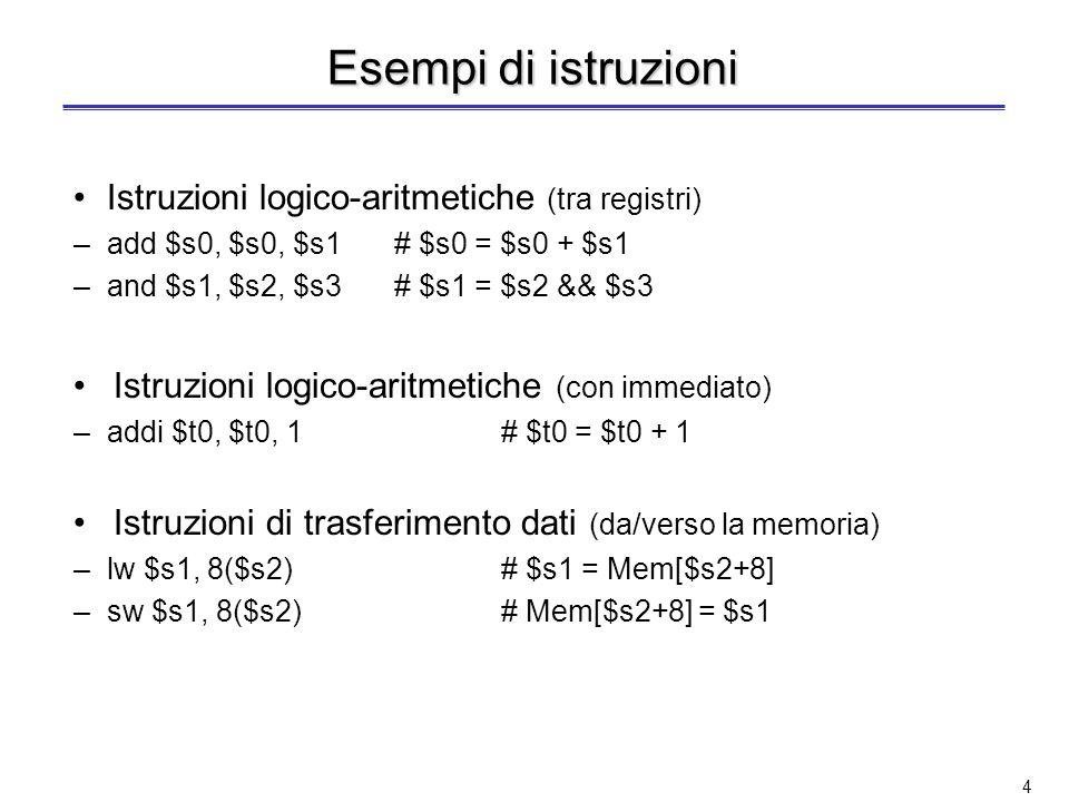 4 Esempi di istruzioni Istruzioni logico-aritmetiche (tra registri) –add $s0, $s0, $s1# $s0 = $s0 + $s1 –and $s1, $s2, $s3# $s1 = $s2 && $s3 Istruzioni logico-aritmetiche (con immediato) –addi $t0, $t0, 1# $t0 = $t0 + 1 Istruzioni di trasferimento dati (da/verso la memoria) –lw $s1, 8($s2)# $s1 = Mem[$s2+8] –sw $s1, 8($s2)# Mem[$s2+8] = $s1