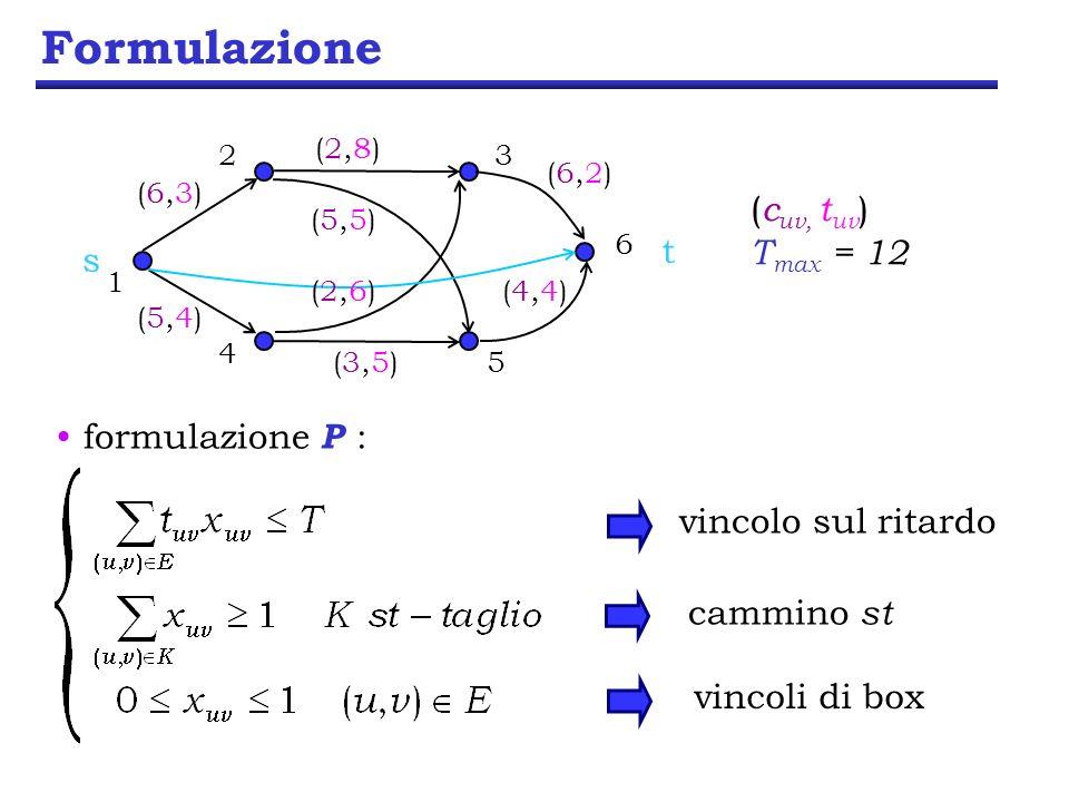 Formulazione 23 6 5 1 4 s t (6,3)(6,3) (5,4)(5,4) (2,8)(2,8) (5,5)(5,5) (3,5)(3,5) (2,6)(2,6)(4,4)(4,4) (6,2)(6,2) ( c uv, t uv ) T max = 12 formulazi