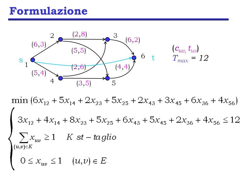 Metodo del Simplesso Dinamico problema core (P Q) min c T x x Q = {Dx>d, 1 n > x >0 n } Metodo del Simplesso Q = P = x*x* Oracolo di Separazione x * P x * ottima x * P a T x b aggiungi a Q il vincolo