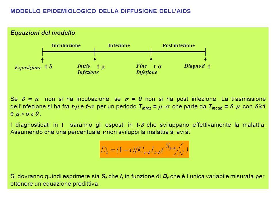 MODELLO EPIDEMIOLOGICO DELLA DIFFUSIONE DELLAIDS Equazioni del modello Se non si ha incubazione, se = 0 non si ha post infezione.