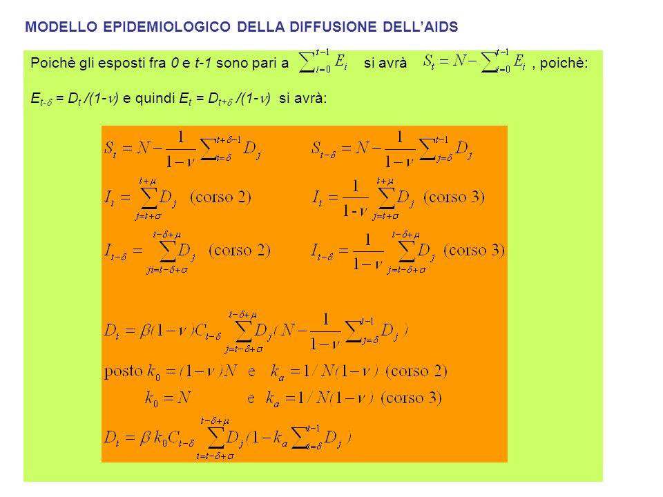 Poichè gli esposti fra 0 e t-1 sono pari a si avrà, poichè: E t- = D t /(1- ) e quindi E t = D t+ /(1- ) si avrà: MODELLO EPIDEMIOLOGICO DELLA DIFFUSIONE DELLAIDS