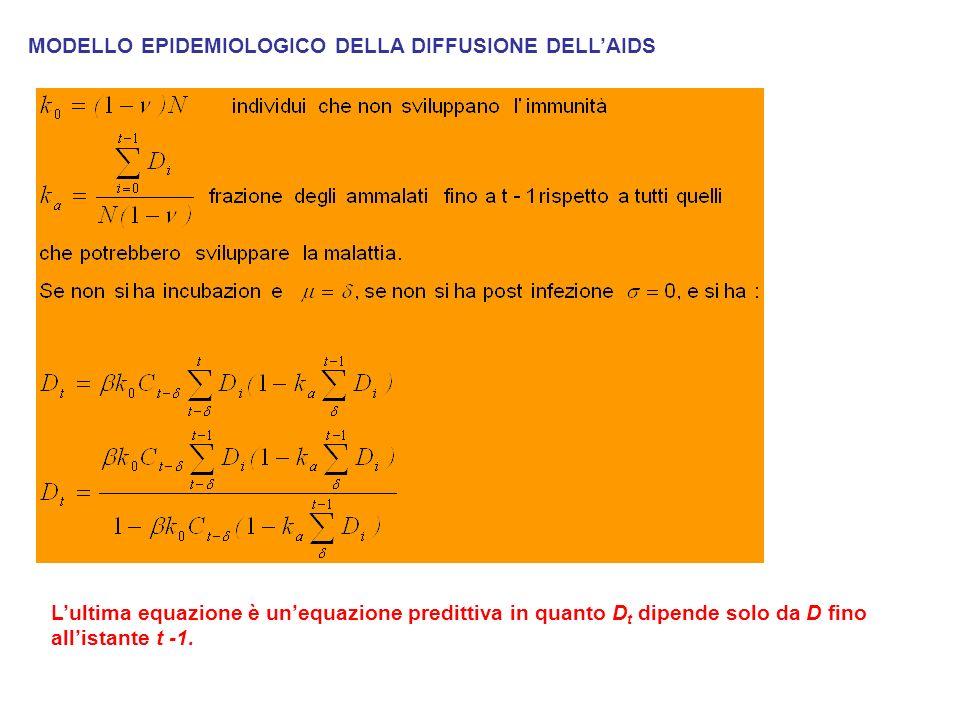 Lultima equazione è unequazione predittiva in quanto D t dipende solo da D fino allistante t -1.