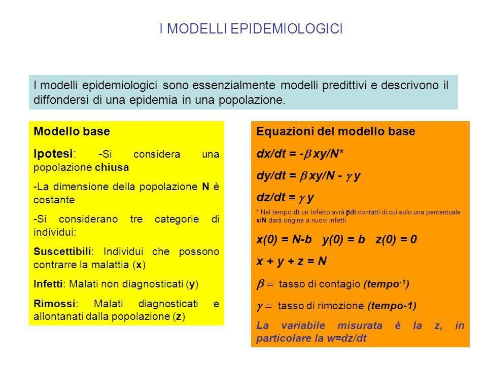I MODELLI EPIDEMIOLOGICI I modelli epidemiologici sono essenzialmente modelli predittivi e descrivono il diffondersi di una epidemia in una popolazione.