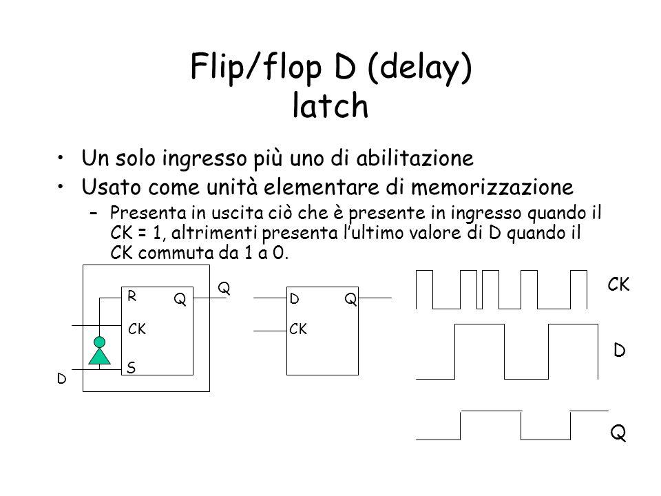 Flip/flop D (delay) latch Un solo ingresso più uno di abilitazione Usato come unità elementare di memorizzazione –Presenta in uscita ciò che è present