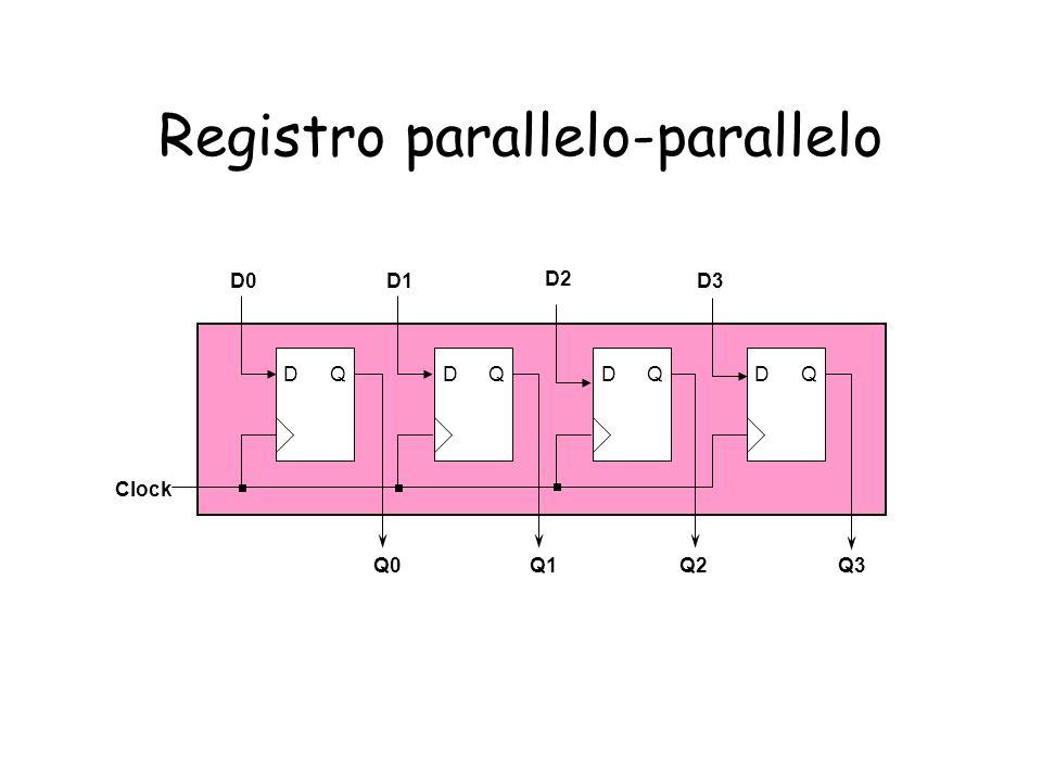 Registro parallelo-parallelo DQDQDQ D0D1D3 Q0Q1Q3 Clock DQ D2 Q2