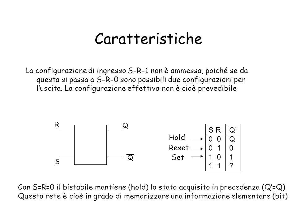 Caratteristiche La configurazione di ingresso S=R=1 non è ammessa, poiché se da questa si passa a S=R=0 sono possibili due configurazioni per luscita.