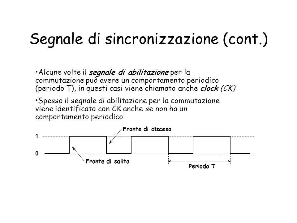 Segnale di sincronizzazione (cont.) Fronte di discesa Fronte di salita Periodo T 1 0 Alcune volte il segnale di abilitazione per la commutazione può a