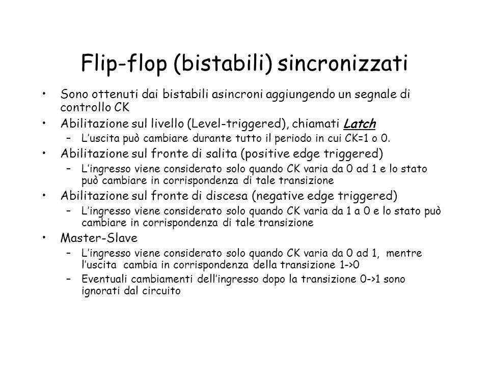 Flip-flop (bistabili) sincronizzati Sono ottenuti dai bistabili asincroni aggiungendo un segnale di controllo CK Abilitazione sul livello (Level-trigg