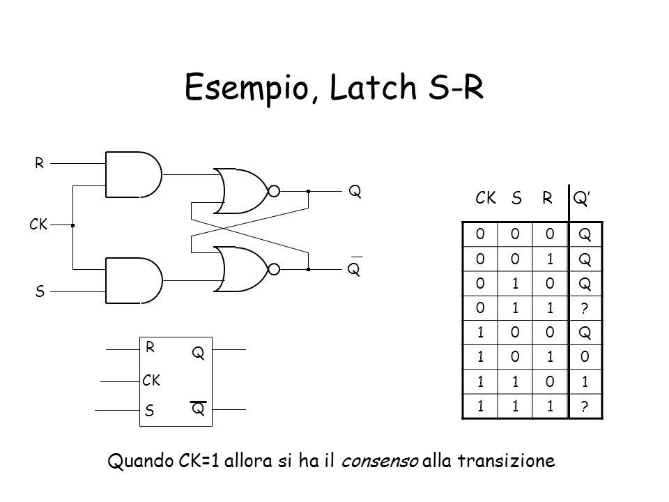 Esempio, Latch S-R R S Q Q CK R Q Q S 000Q 001Q 010Q 011? 100Q 1010 1101 111? CK S R Q Quando CK=1 allora si ha il consenso alla transizione
