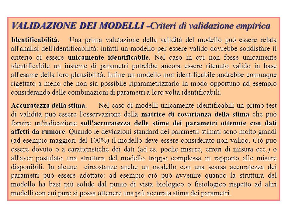 VALIDAZIONE DEI MODELLI -Criteri di validazione empirica Identificabilità.Una prima valutazione della validità del modello può essere relata all analisi dell identificabilità: infatti un modello per essere valido dovrebbe soddisfare il criterio di essere unicamente identificabile.