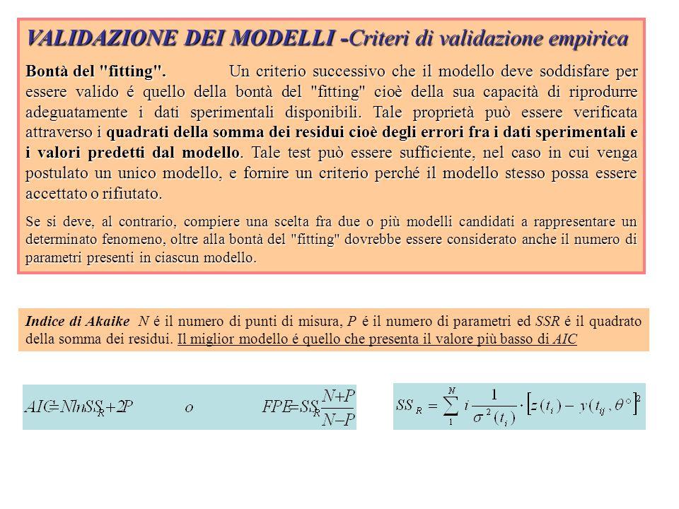VALIDAZIONE DEI MODELLI -Criteri di validazione empirica Bontà del