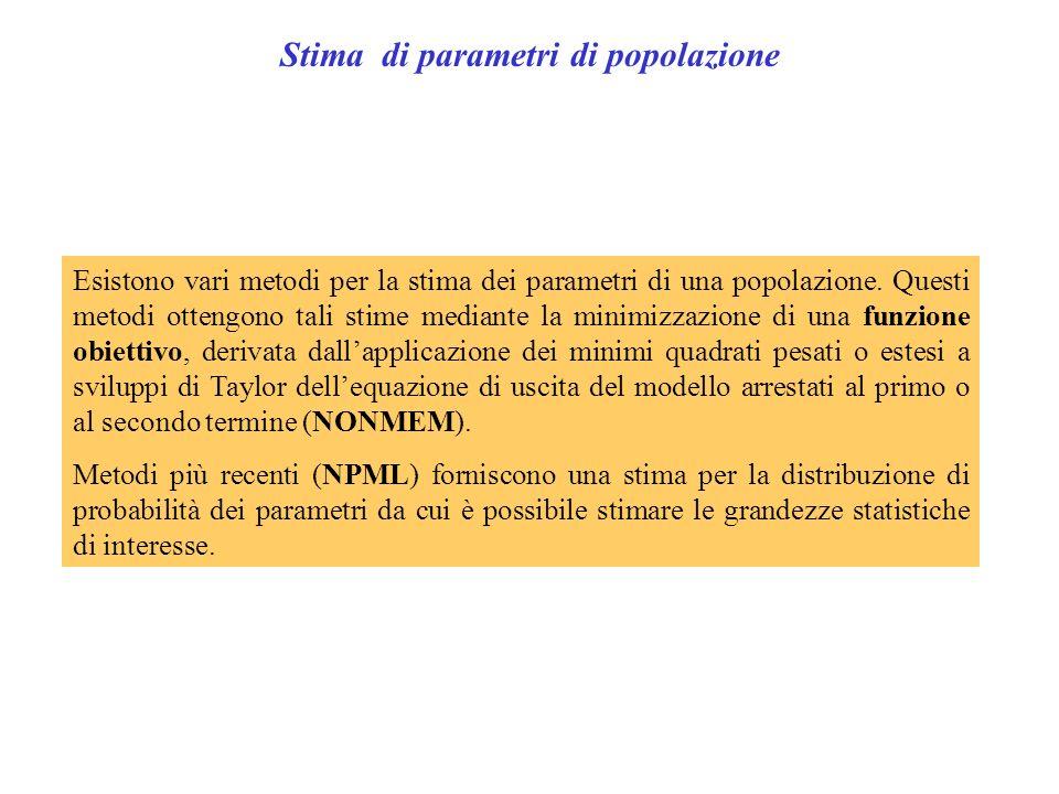 Stima di parametri di popolazione Esistono vari metodi per la stima dei parametri di una popolazione.